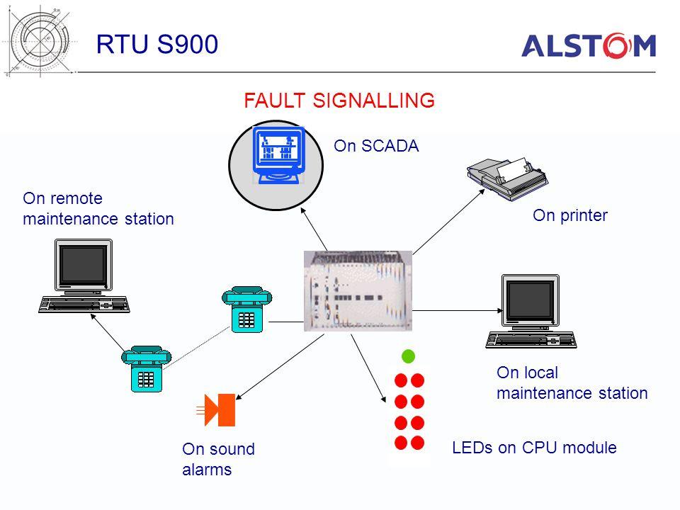LEDs on CPU module On local maintenance station On remote maintenance station On SCADA On sound alarms On printer RTU S900 FAULT SIGNALLING
