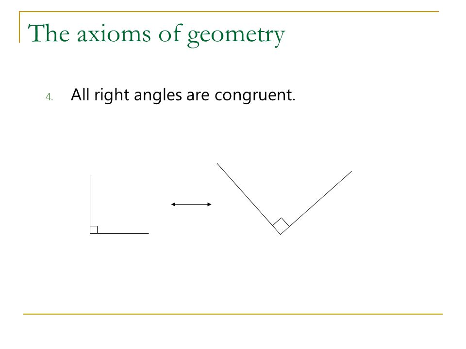 The axioms of geometry 4. All right angles are congruent.