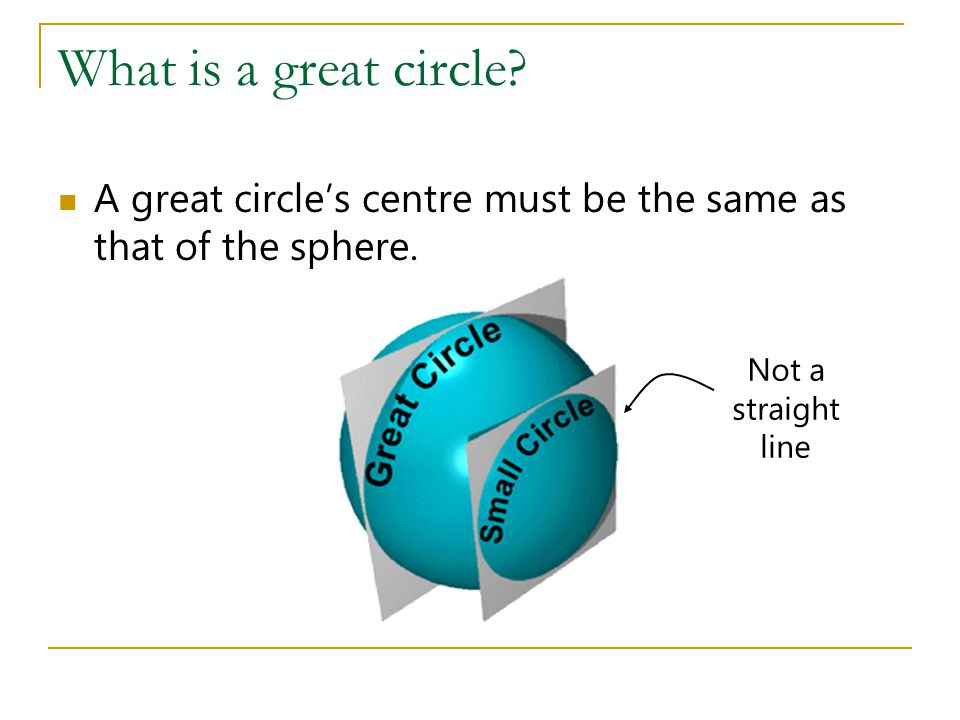 What is a great circle? A great circle's centre must be the same as that of the sphere. Not a straight line