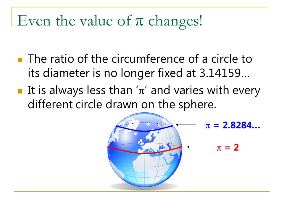 Even the value of  changes! The ratio of the circumference of a circle to its diameter is no longer fixed at 3.14159… It is always less than '  ' an