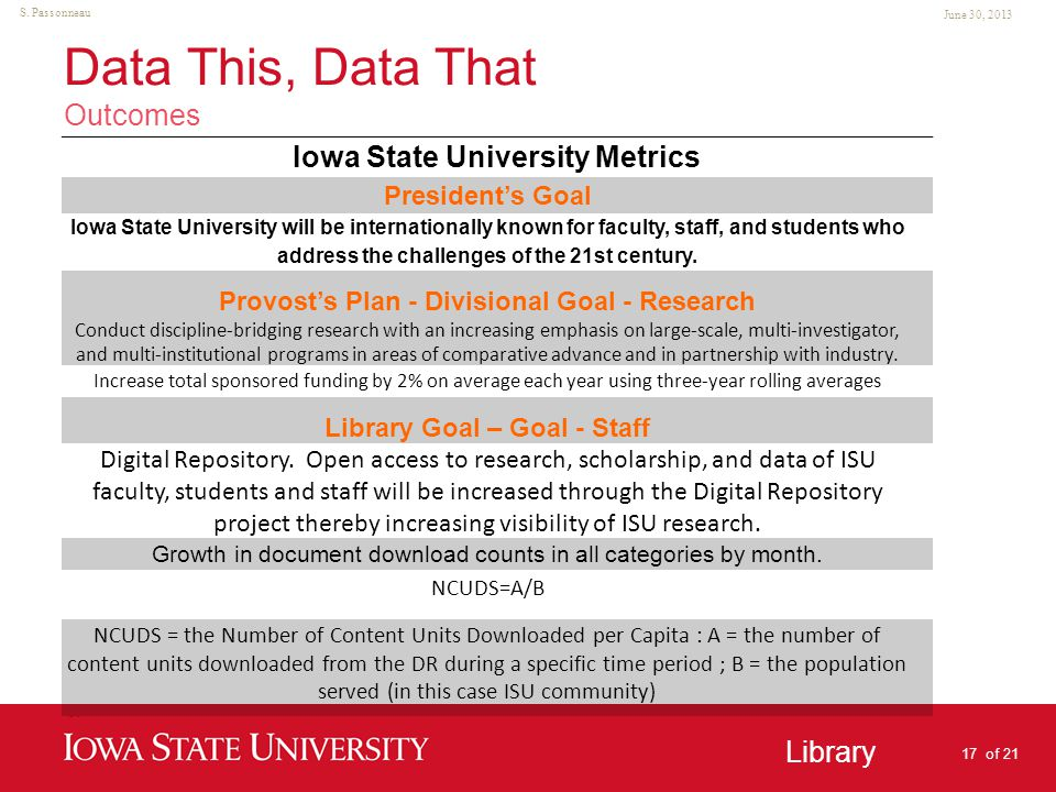 Unit Name Goes Here Library June 30, 2013 S. Passonneau Data This, Data That Outcomes Iowa State University Metrics President's Goal Iowa State Univer