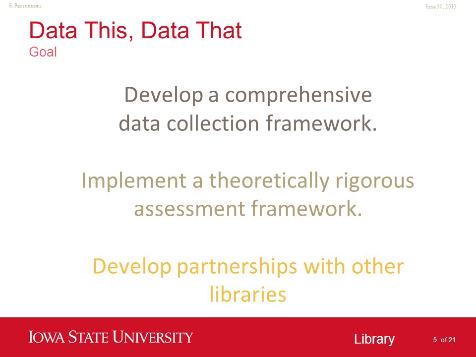 Unit Name Goes Here Library June 30, 2013 S. Passonneau Data This, Data That Method 6 of 21