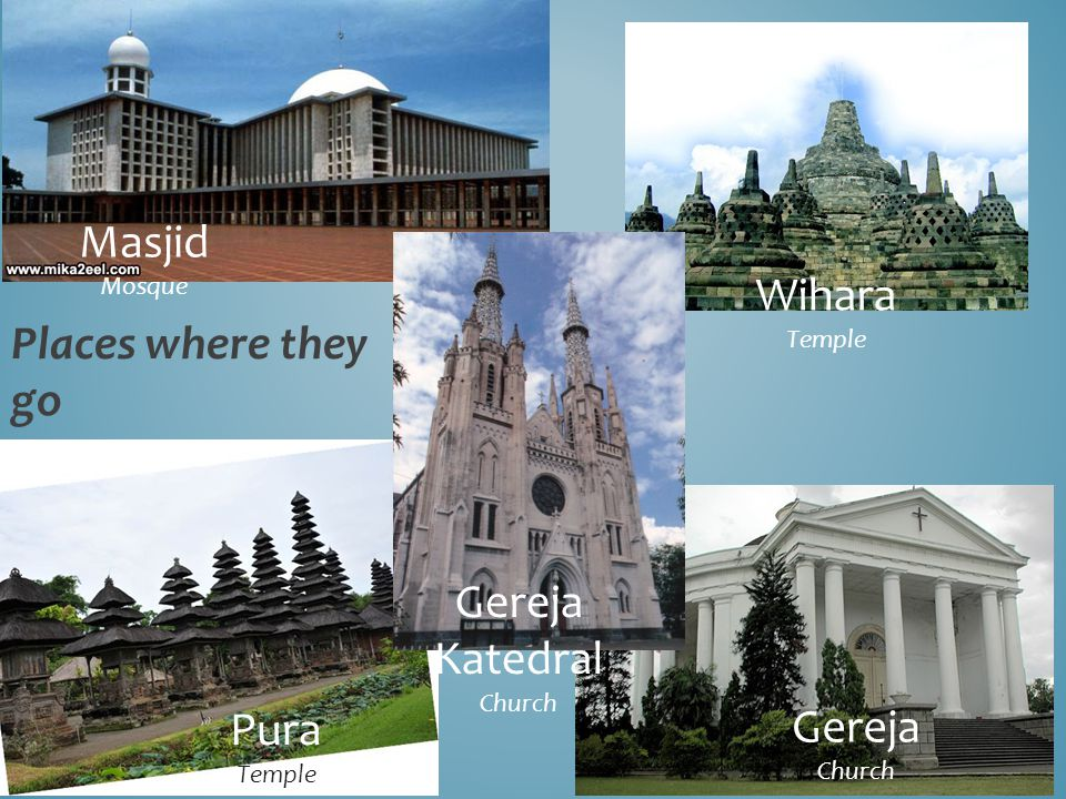 Places where they go Masjid Mosque Wihara Temple Gereja Katedral Church Gereja Church Pura Temple