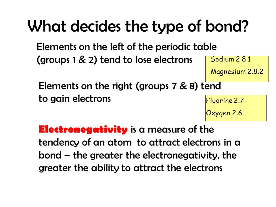 What decides the type of bond? Elements on the left of the periodic table (groups 1 & 2) tend to lose electrons Elements on the right (groups 7 & 8) t