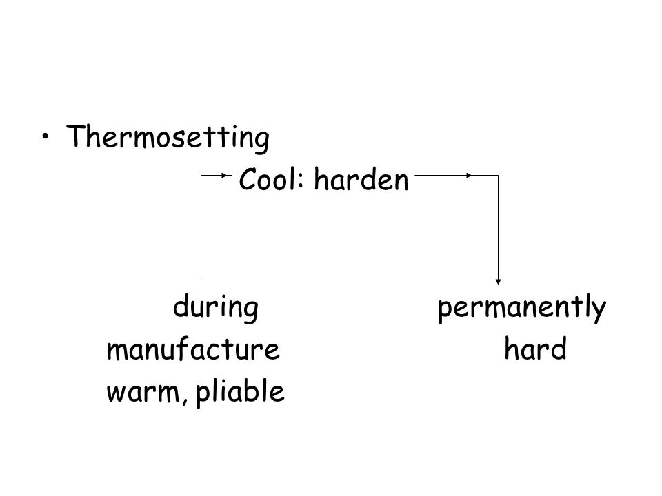 Thermosetting Cool: harden duringpermanently manufacturehard warm, pliable