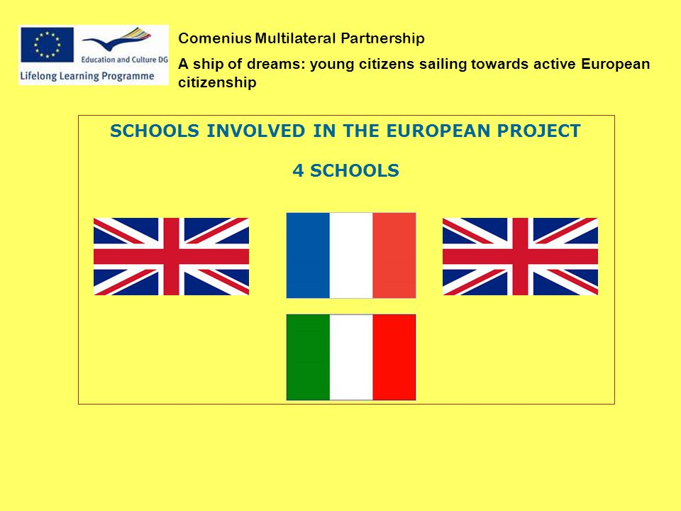 Comenius Multilateral Partnership A ship of dreams: young citizens sailing towards active European citizenship SCHOOLS INVOLVED IN THE EUROPEAN PROJECT 4 SCHOOLS
