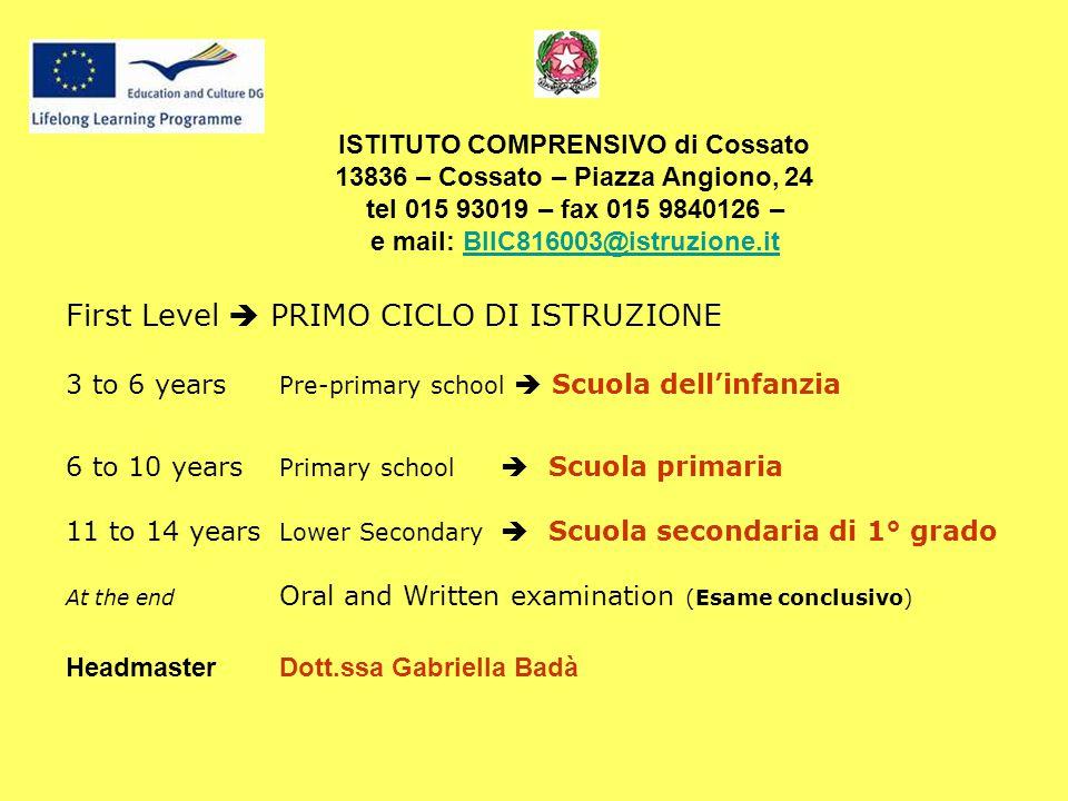ISTITUTO COMPRENSIVO di Cossato 13836 – Cossato – Piazza Angiono, 24 tel 015 93019 – fax 015 9840126 – e mail: BIIC816003@istruzione.itBIIC816003@istruzione.it First Level  PRIMO CICLO DI ISTRUZIONE 3 to 6 years Pre-primary school  Scuola dell'infanzia 6 to 10 years Primary school  Scuola primaria 11 to 14 years Lower Secondary  Scuola secondaria di 1° grado At the end Oral and Written examination (Esame conclusivo) Headmaster Dott.ssa Gabriella Badà