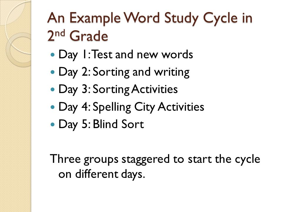 An Example Word Study Cycle in 2 nd Grade Day 1: Test and new words Day 2: Sorting and writing Day 3: Sorting Activities Day 4: Spelling City Activities Day 5: Blind Sort Three groups staggered to start the cycle on different days.