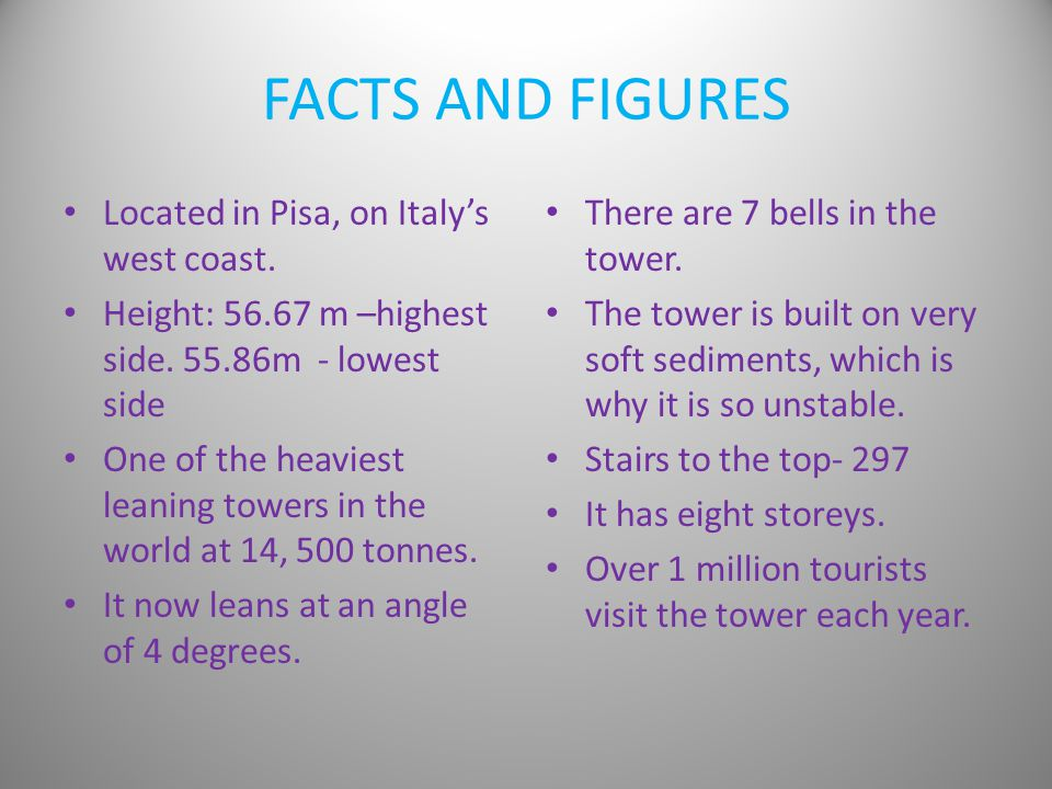 FACTS AND FIGURES Located in Pisa, on Italy's west coast. Height: 56.67 m –highest side. 55.86m - lowest side One of the heaviest leaning towers in th