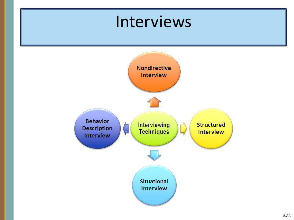 6-33 Interviews Interviewing Techniques Nondirective Interview Structured Interview Situational Interview Behavior Description Interview