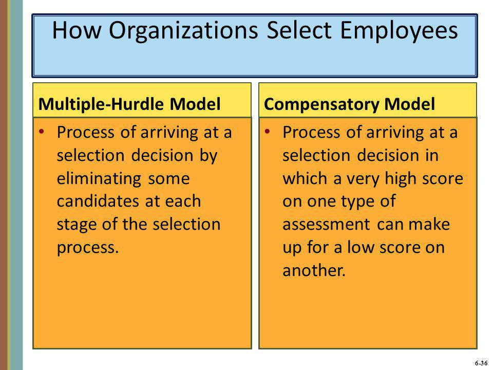 6-36 How Organizations Select Employees Multiple-Hurdle Model Process of arriving at a selection decision by eliminating some candidates at each stage