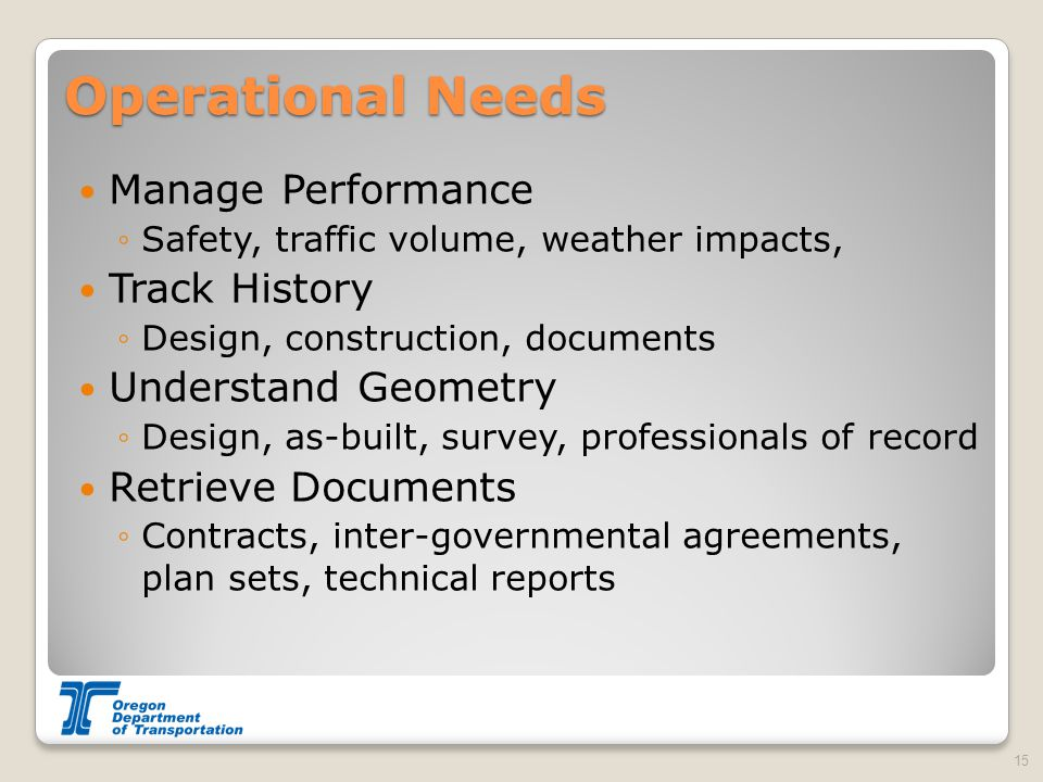 Operational Needs Manage Performance ◦Safety, traffic volume, weather impacts, Track History ◦Design, construction, documents Understand Geometry ◦Des