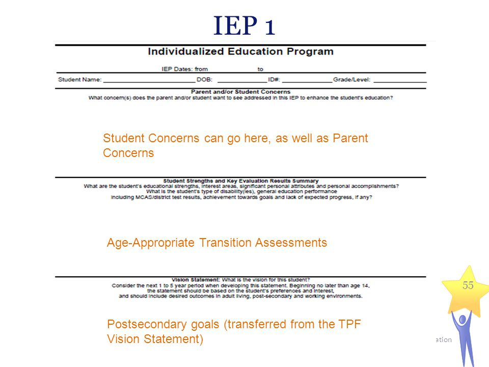Massachusetts Department of Elementary and Secondary Education 55 Student Concerns can go here, as well as Parent Concerns Age-Appropriate Transition Assessments Postsecondary goals (transferred from the TPF Vision Statement) IEP 1