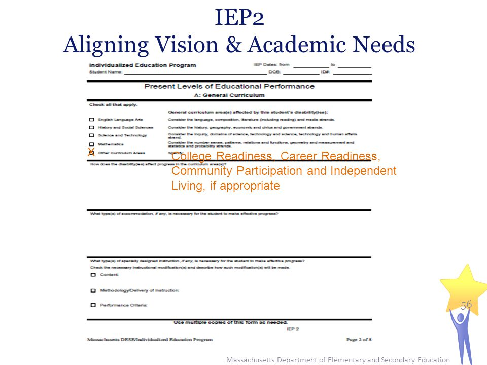 Massachusetts Department of Elementary and Secondary Education 56 College Readiness, Career Readiness, Community Participation and Independent Living, if appropriate X IEP2 Aligning Vision & Academic Needs