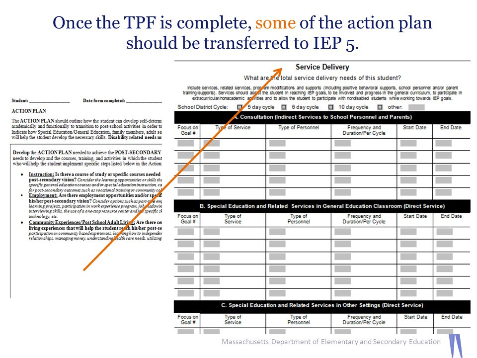 Massachusetts Department of Elementary and Secondary Education 59 Once the TPF is complete, some of the action plan should be transferred to IEP 5.