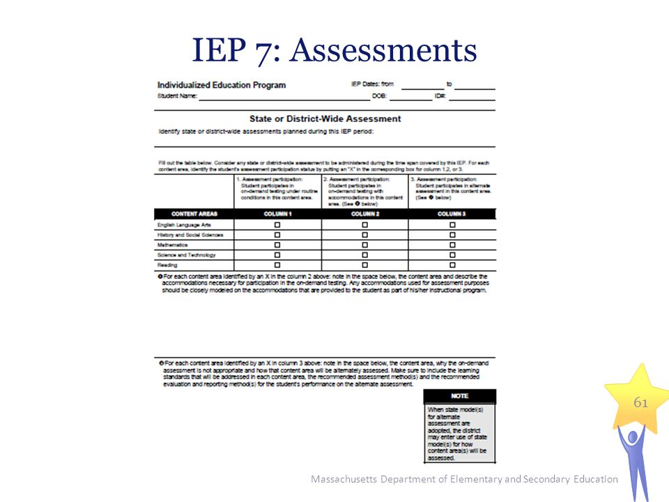 IEP 7: Assessments Massachusetts Department of Elementary and Secondary Education 61