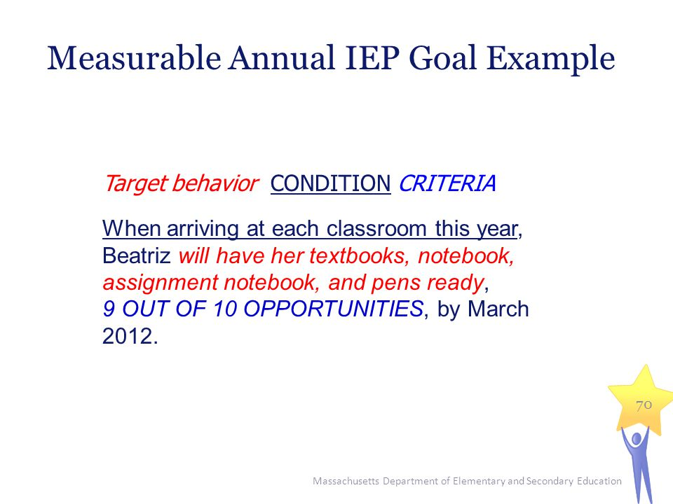 Massachusetts Department of Elementary and Secondary Education 70 Target behavior CONDITION CRITERIA When arriving at each classroom this year, Beatriz will have her textbooks, notebook, assignment notebook, and pens ready, 9 OUT OF 10 OPPORTUNITIES, by March 2012.