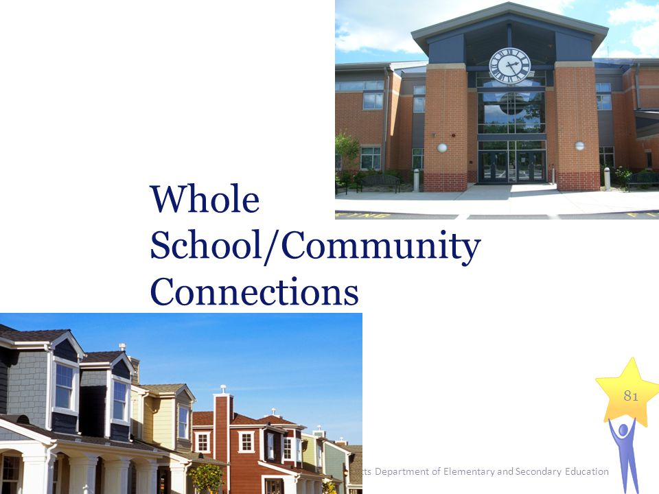 Massachusetts Department of Elementary and Secondary Education 81 Whole School/Community Connections