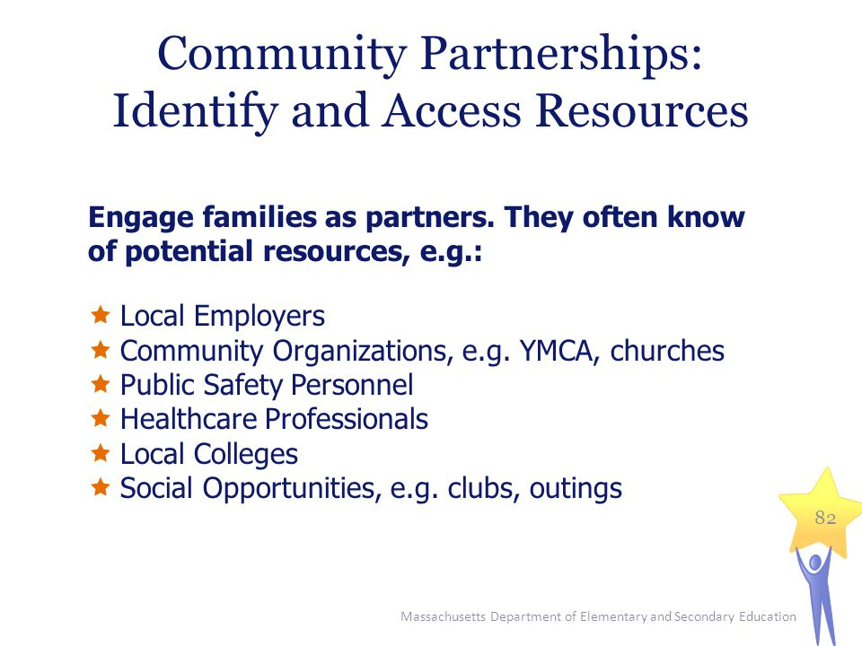 Community Partnerships: Identify and Access Resources Massachusetts Department of Elementary and Secondary Education 82 Engage families as partners.
