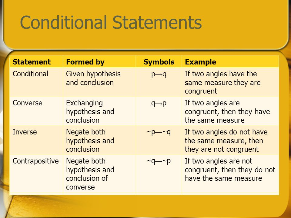 Conditional Statements Conditional Statement If two angles form a linear pair, then they are supplementary.
