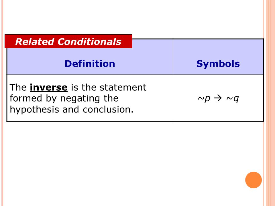 DefinitionSymbols The inverse is the statement formed by negating the hypothesis and conclusion. ~p  ~q Related Conditionals