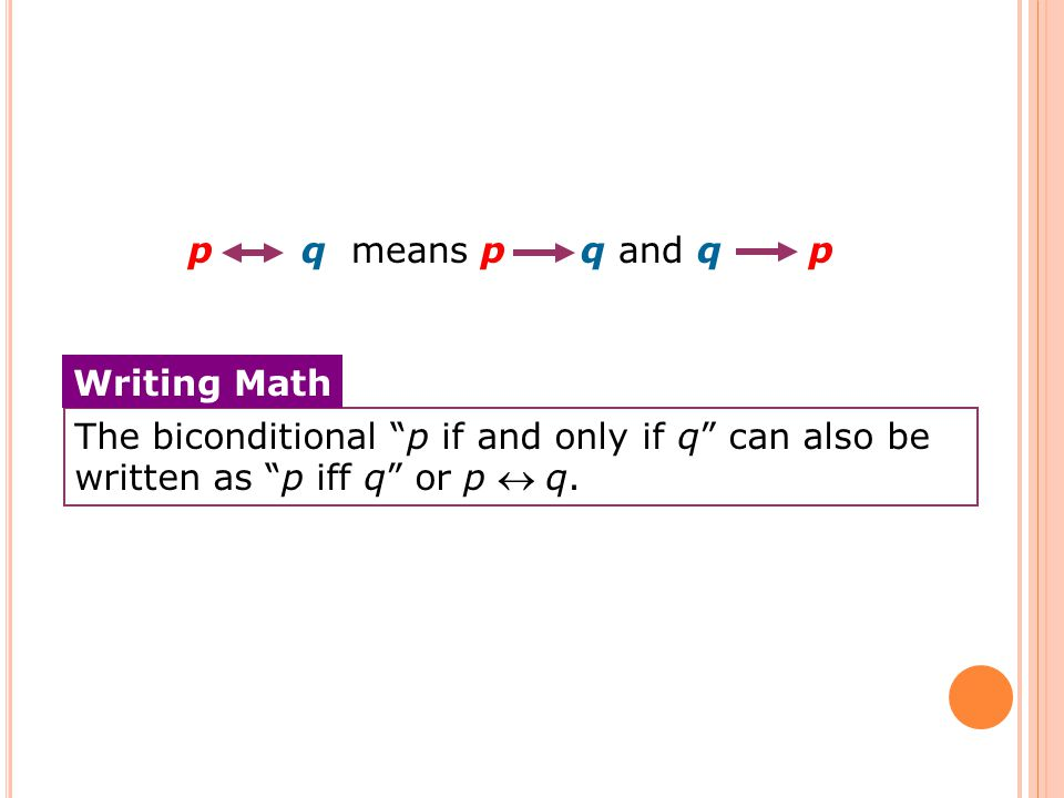 "p q means p q and q p The biconditional ""p if and only if q"" can also be written as ""p iff q"" or p  q. Writing Math"