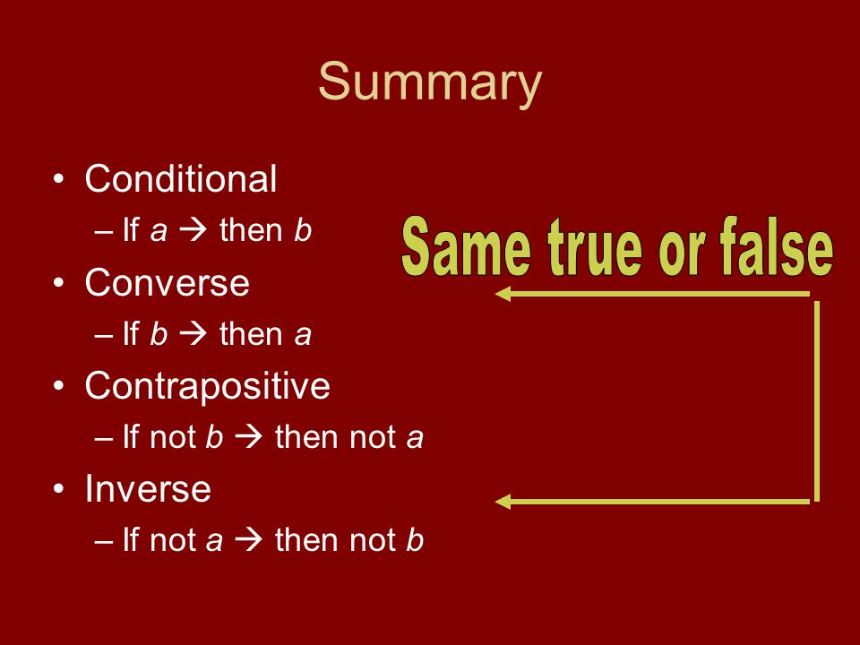 Summary Conditional –If a  then b Converse –If b  then a Contrapositive –If not b  then not a Inverse –If not a  then not b