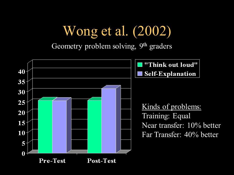 Wong et al.