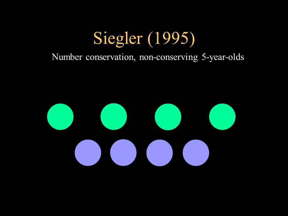 Siegler (1995) Number conservation, non-conserving 5-year-olds