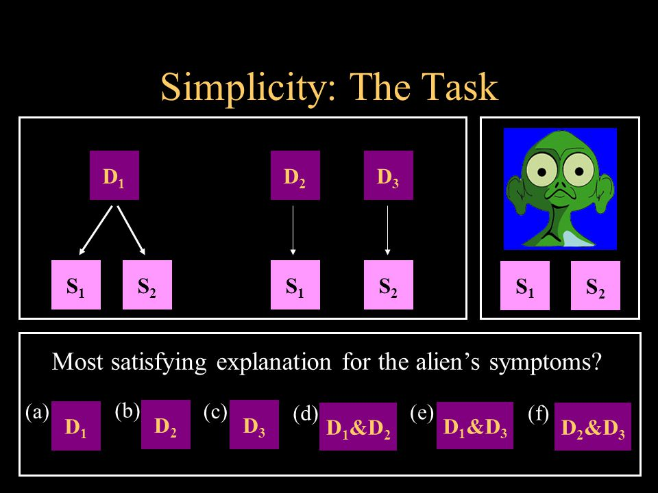 Simplicity: The Task S2S2 S1S1 D3D3 D2D2 D1D1 S2S2 S1S1 S2S2 S1S1 D1D1 (a) Most satisfying explanation for the alien's symptoms.