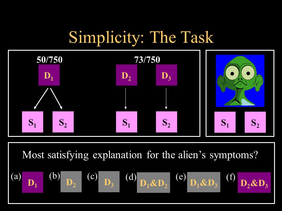 Simplicity: The Task S2S2 S1S1 D3D3 D2D2 D1D1 S2S2 S1S1 50/75073/750 S2S2 S1S1 D1D1 (a) Most satisfying explanation for the alien's symptoms.