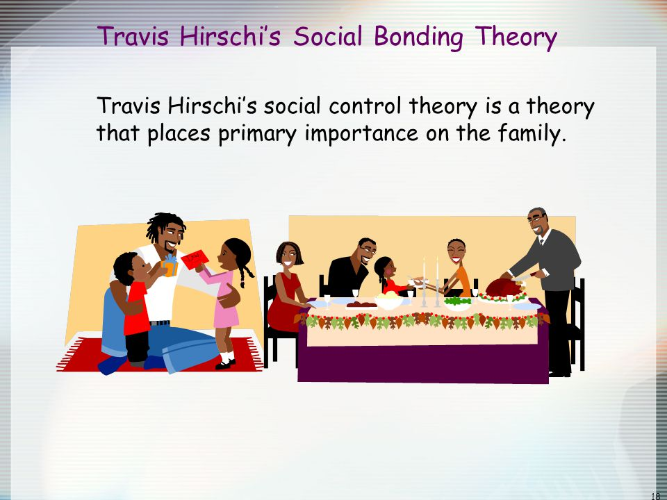 18 Travis Hirschi's Social Bonding Theory Travis Hirschi's social control theory is a theory that places primary importance on the family.