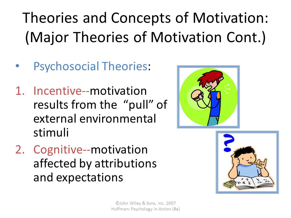 ©John Wiley & Sons, Inc. 2007 Huffman: Psychology in Action (8e) Theories and Concepts of Motivation: (Major Theories of Motivation Cont.) Psychosocia