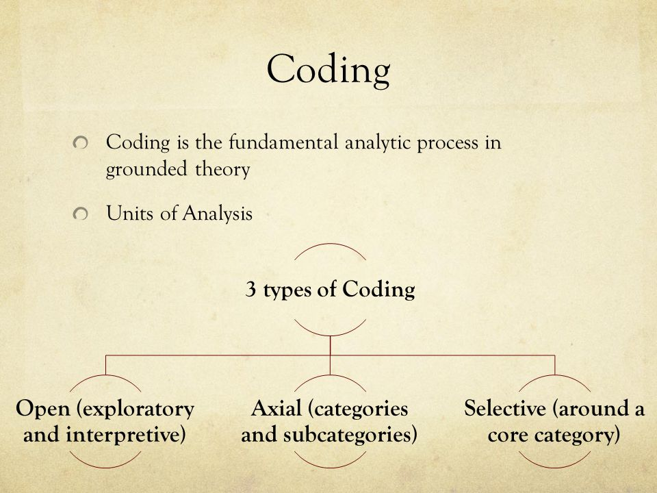 Coding Coding is the fundamental analytic process in grounded theory Units of Analysis 3 types of Coding Open (exploratory and interpretive) Axial (ca