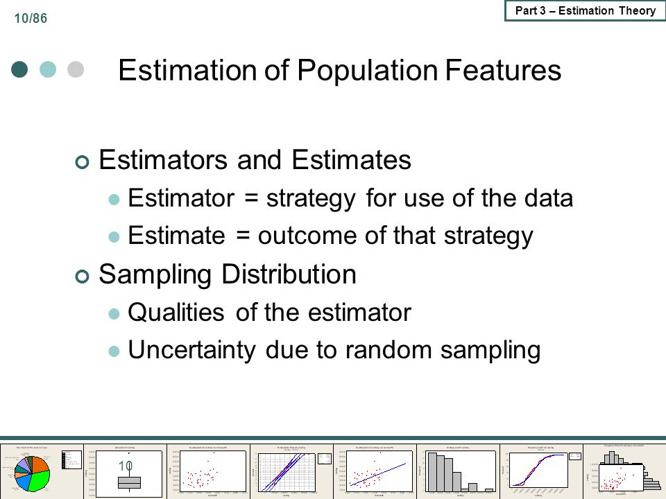 10/86 Part 3 – Estimation Theory Estimation of Population Features Estimators and Estimates Estimator = strategy for use of the data Estimate = outcom