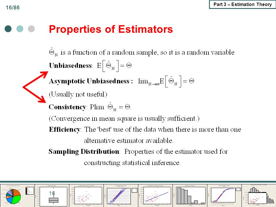 16/86 Part 3 – Estimation Theory Properties of Estimators 16