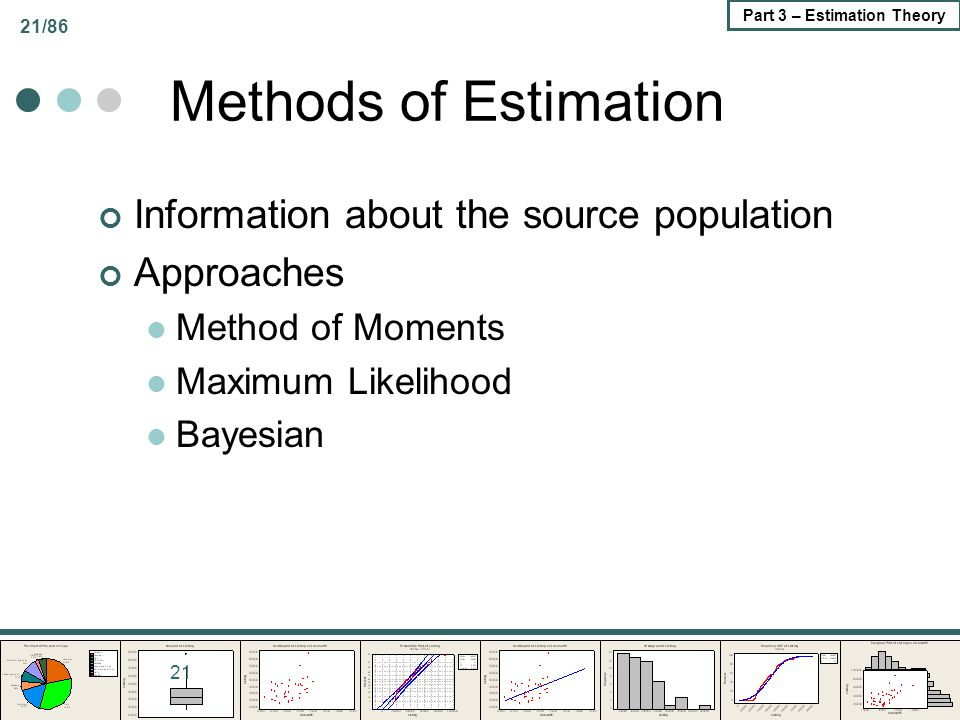 21/86 Part 3 – Estimation Theory Methods of Estimation Information about the source population Approaches Method of Moments Maximum Likelihood Bayesia