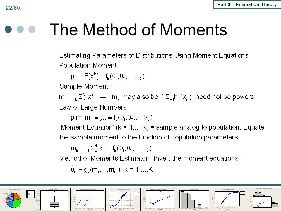 22/86 Part 3 – Estimation Theory The Method of Moments