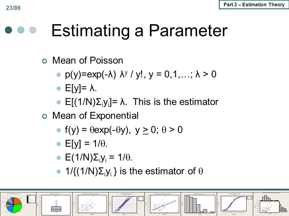 23/86 Part 3 – Estimation Theory Estimating a Parameter Mean of Poisson p(y)=exp(-λ) λ y / y!, y = 0,1,…; λ > 0 E[y]= λ. E[(1/N)Σ i y i ]= λ. This is