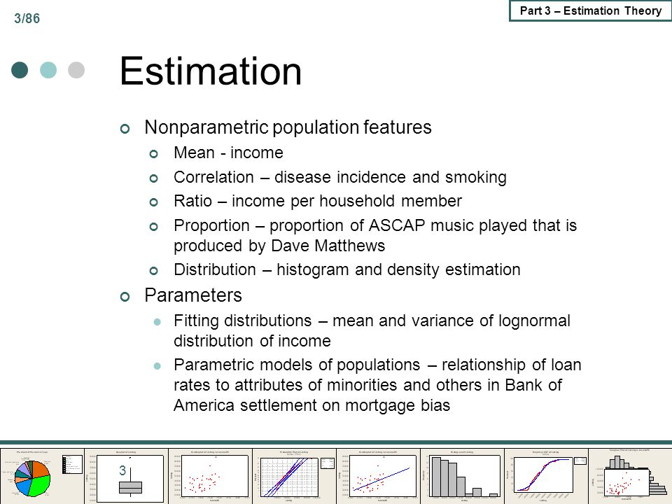 3/86 Part 3 – Estimation Theory Estimation Nonparametric population features Mean - income Correlation – disease incidence and smoking Ratio – income
