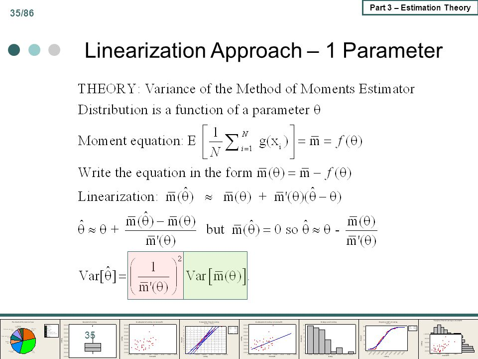 35/86 Part 3 – Estimation Theory Linearization Approach – 1 Parameter 35