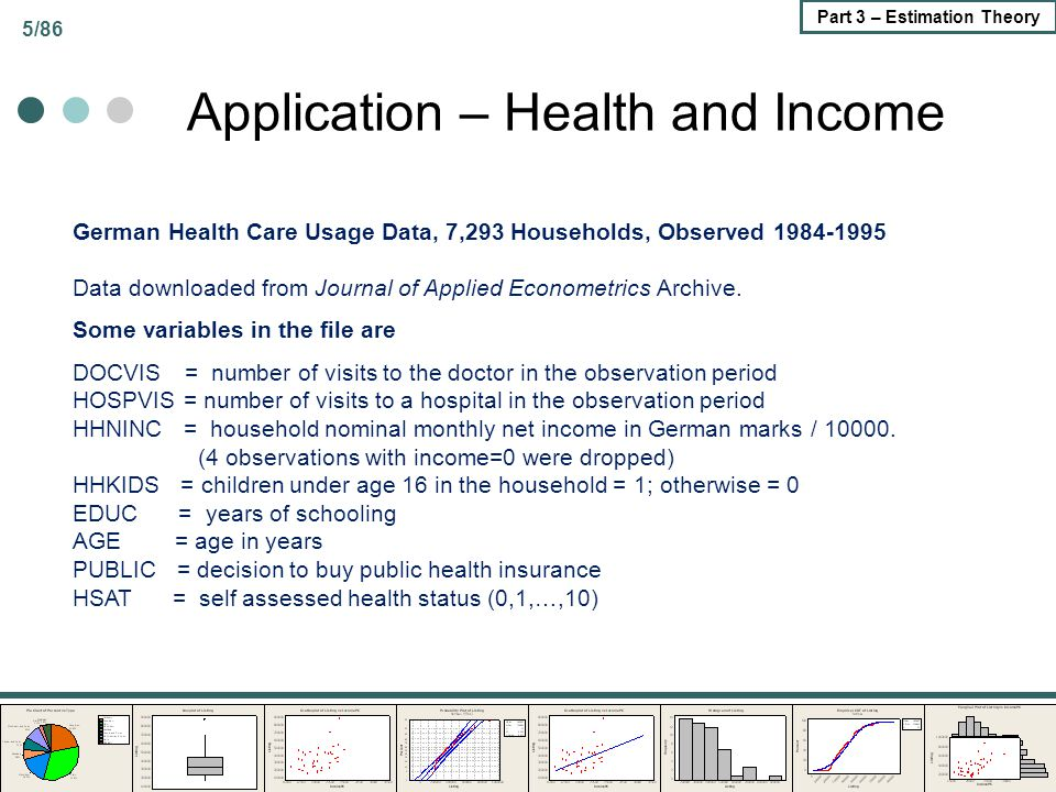 5/86 Part 3 – Estimation Theory Application – Health and Income German Health Care Usage Data, 7,293 Households, Observed 1984-1995 Data downloaded fr