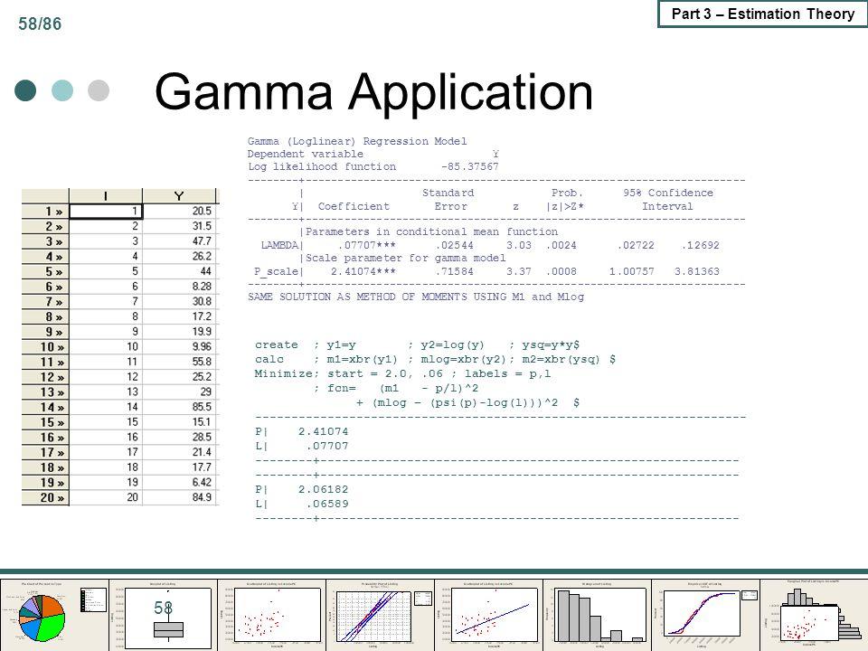 58/86 Part 3 – Estimation Theory Gamma Application 58 Gamma (Loglinear) Regression Model Dependent variable Y Log likelihood function -85.37567 ------