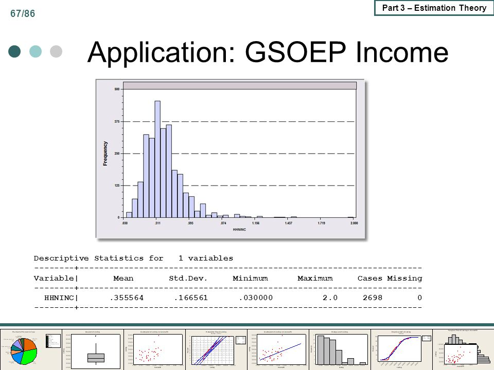 67/86 Part 3 – Estimation Theory Application: GSOEP Income Descriptive Statistics for 1 variables --------+-------------------------------------------