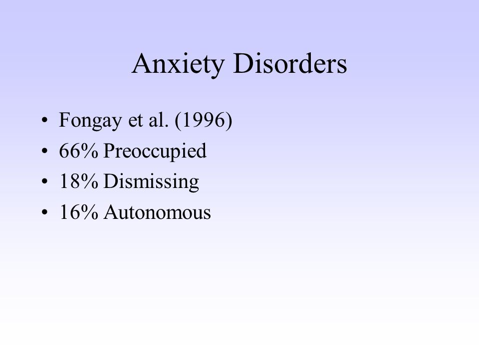Anxiety Disorders Fongay et al. (1996) 66% Preoccupied 18% Dismissing 16% Autonomous