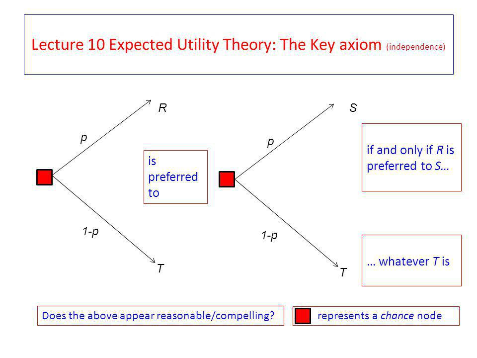 Lecture 10 Expected Utility Theory: Certainty Equivalents We define the Certainty Equivalent of a gamble for some individual by CE given by U(CE) = EU(X) so the individual is indifferent between the Certainty Equivalent and the gamble.