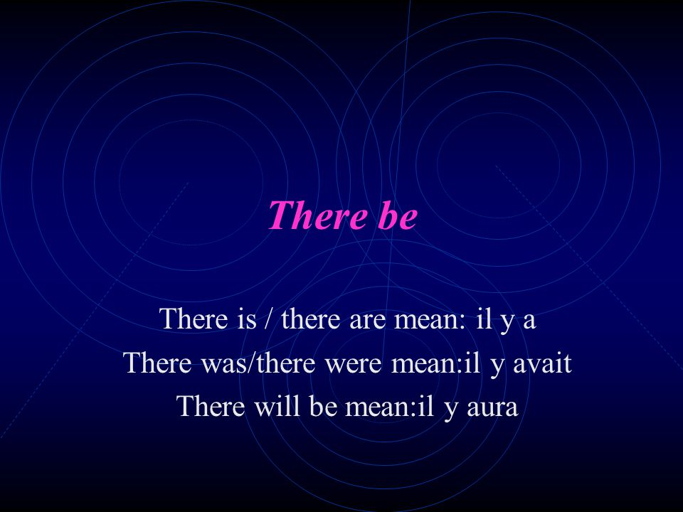 There be There is / there are mean: il y a There was/there were mean:il y avait There will be mean:il y aura