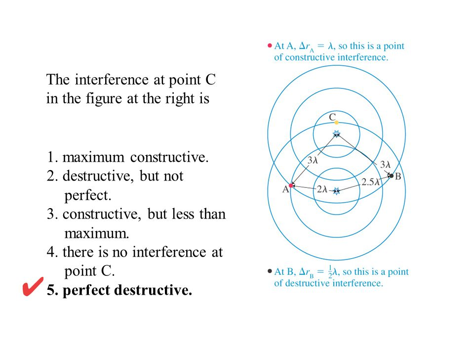 The interference at point C in the figure at the right is 1.