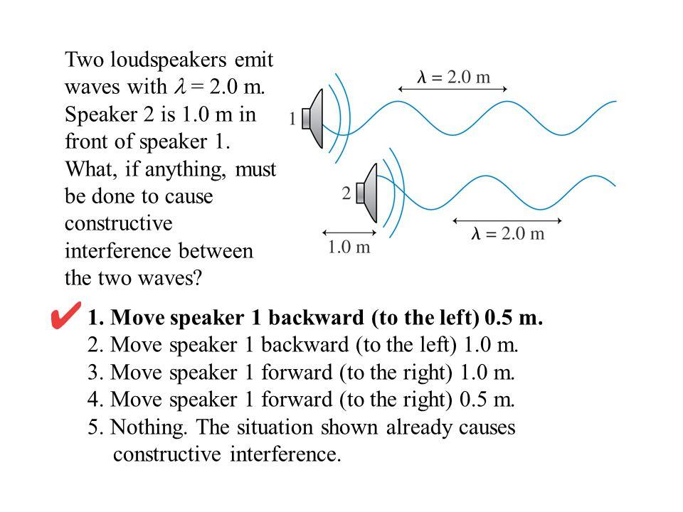 Two loudspeakers emit waves with = 2.0 m.Speaker 2 is 1.0 m in front of speaker 1.