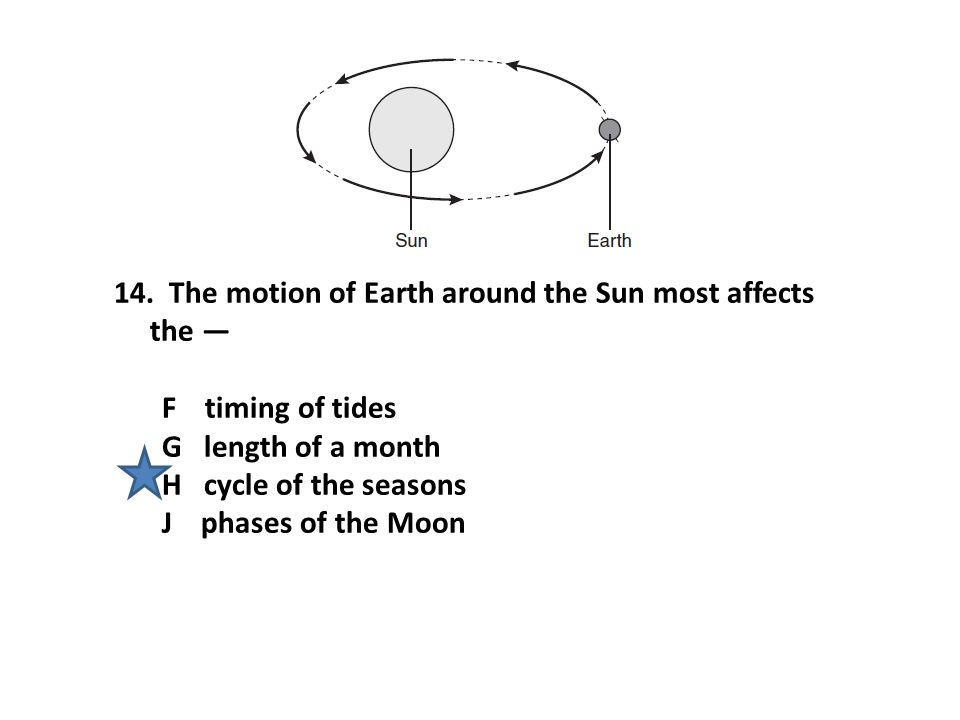 14. The motion of Earth around the Sun most affects the — F timing of tides G length of a month H cycle of the seasons J phases of the Moon